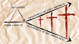 cross diagram